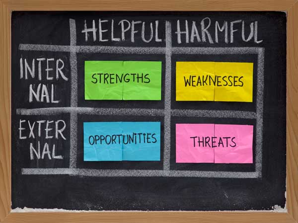 helpful-harmful-matrix-chalk