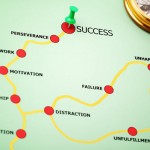Success Map