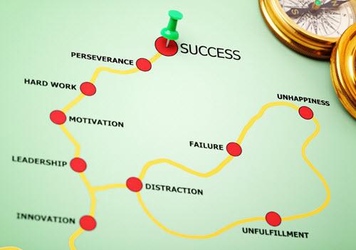 Success Map